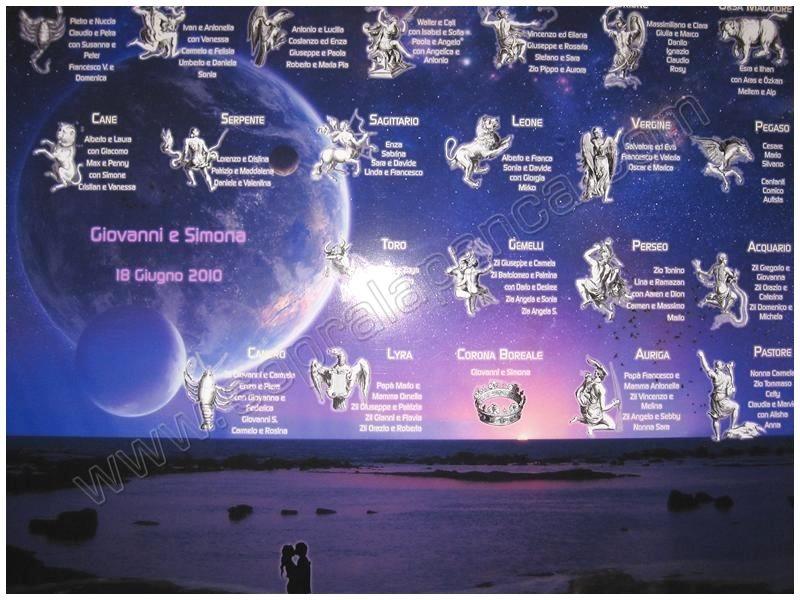 Matrimonio Tema Universo : E se il mio tema fossero le stelle pagina
