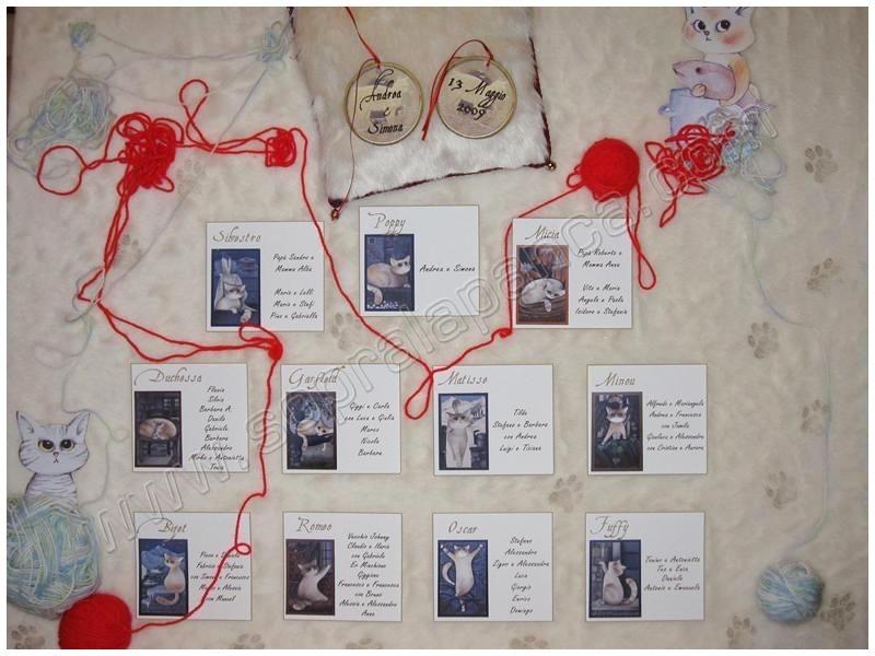 Matrimonio Tema Gatti : Sopralapanca tableau matrimonio cake topper