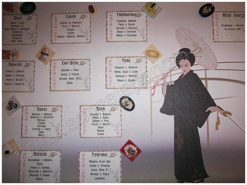 Matrimonio Tema Giappone : Sopralapanca tableau matrimonio cake topper