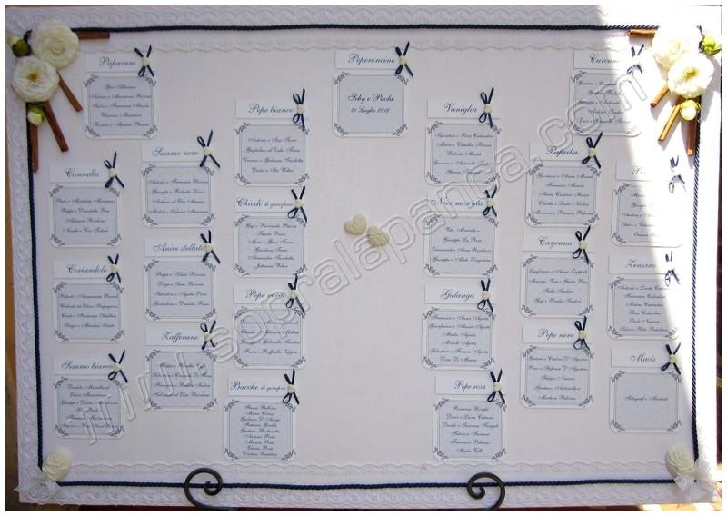 Matrimonio Tema Elegante : Tableau per matrimonio elegante abiti donna