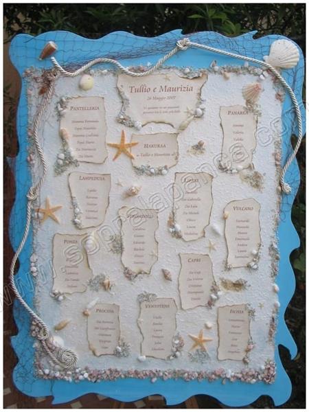 Matrimonio Tema Isole : Sopralapanca tableau matrimonio cake topper
