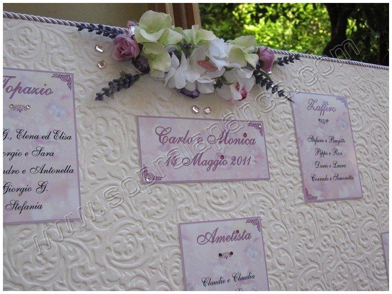 Matrimonio Tema Pietre Preziose : Sopralapanca tableau matrimonio cake topper